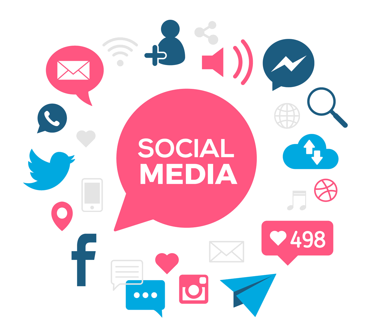 Social Media Marketing Company in Udaipur
