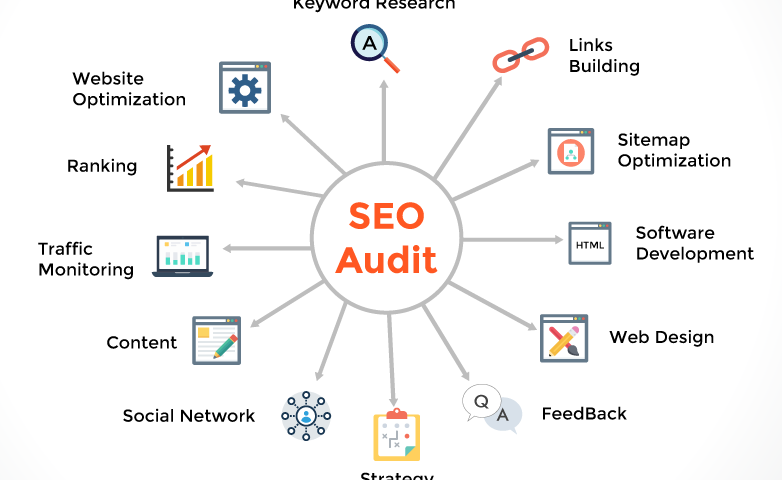 SEO in Udaipur | World SEO Services