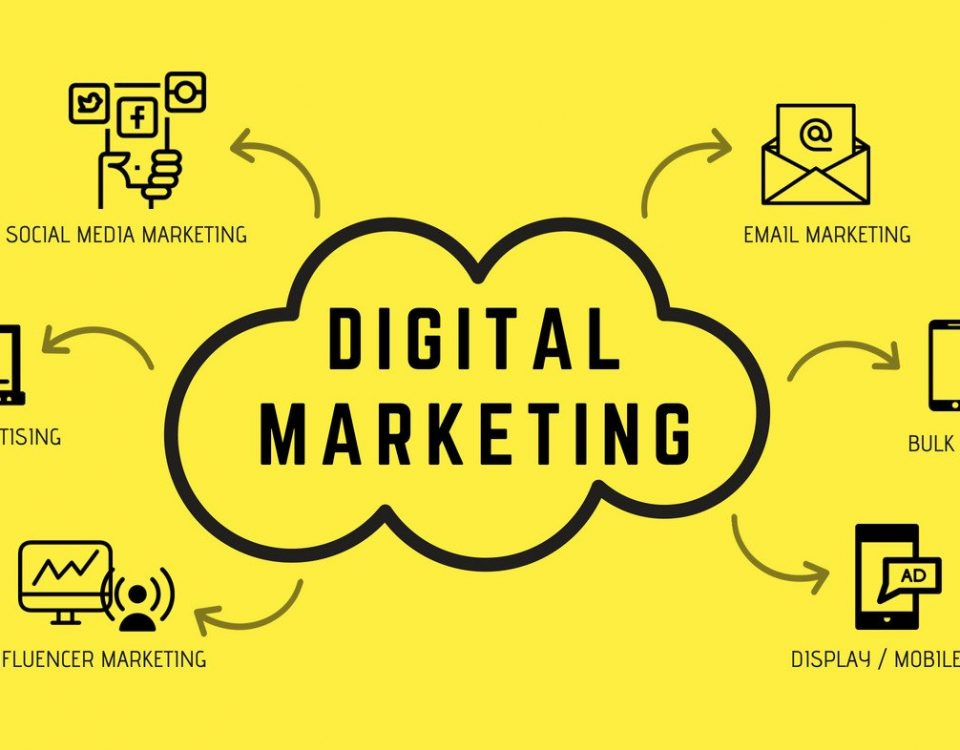 Best Digital Marketing Company in Bhilwara