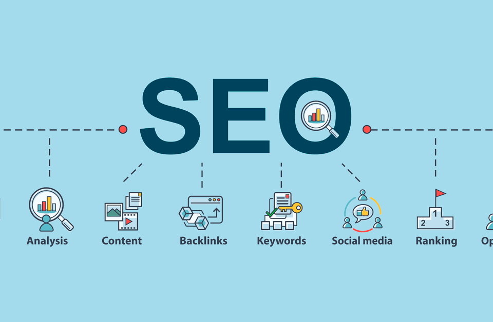SEO Company in Udaipur,Rajasthan