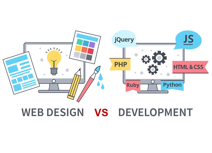 Website Development & Design Company in Udaipur